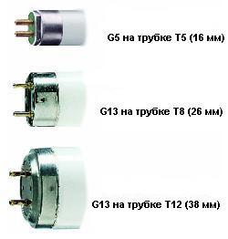 цоколи G 13 и G 5